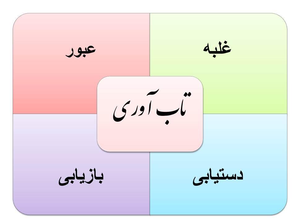 تعریف تاب آوری و ویژگی های افراد تاب آور (قسمت 1)