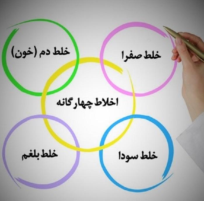مزاج شناسی و اخلاط چهارگانه چیست؟ ویژگیهای آن کدام است؟