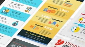 اینفوگرافیک یا گرافیک اطلاع رسان | اطلاعات کامل در مورد اینفوگرافیک