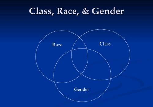 تحلیل نژاد-طبقه-جنسیت ( race-class-gender analysis )